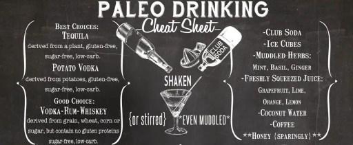 Paleo Drink Cheat Sheet crop