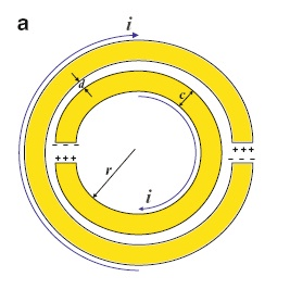 Application Of Ring Resonator