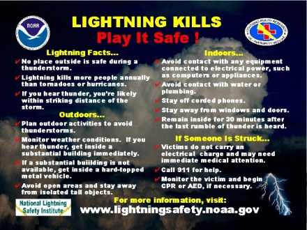 Staying safe in thunderstorms