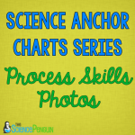 Science Anchor Charts Series: Scientific Method