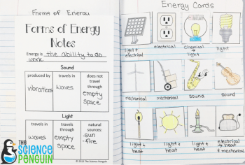Forms and Uses of Energy