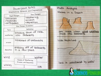 Weathering erosion and deposition notebook photos the for Soil facts ks2
