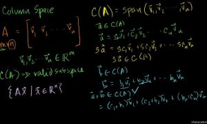 simulateclassroomblackboard