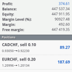 Metatrader 4 Android Review screenshot