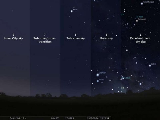 How dark are YOUR skies? Use this chart to figure out how much light pollution is affecting your view. Courtesy NASA.