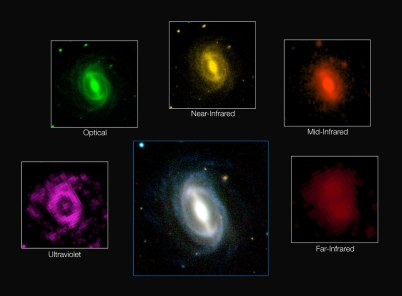 This composite picture shows how a typical galaxy appears at different wavelengths in the GAMA survey. This huge project has measured the energy output of more than 200 000 galaxies and represents the most comprehensive assessment of the energy output of the nearby Universe. The results confirm that the energy produced in a section of the Universe today is only about half what it was two billion years ago and find that this fading is occurring across all wavelengths from the ultraviolet to the far infrared. Courtesy: CRAR/GAMA and ESO