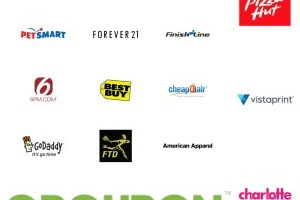 Groupon Coupons – How to Save Money Online Shopping