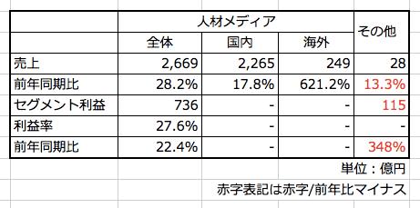 スクリーンショット 2014-09-11 10.49.27