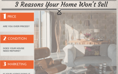 3 Reasons Your Home Won't Sell | Is Switching Realtors The Answer?