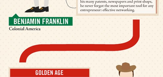 Evolution-of-the-Entrepreneur-Infographic