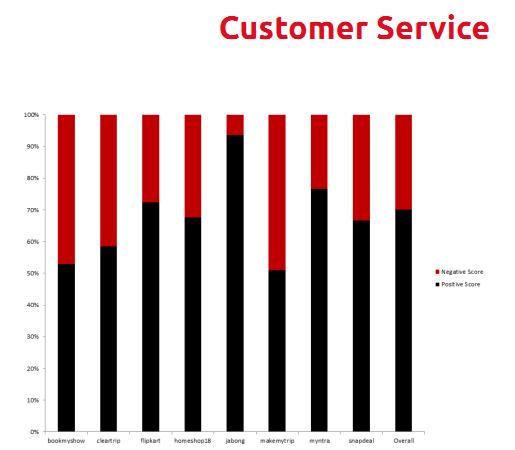 BoxMyTalk_CustomerService