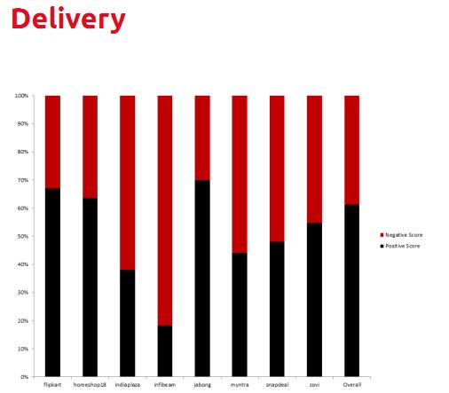 BoxMyTalk_Delivery