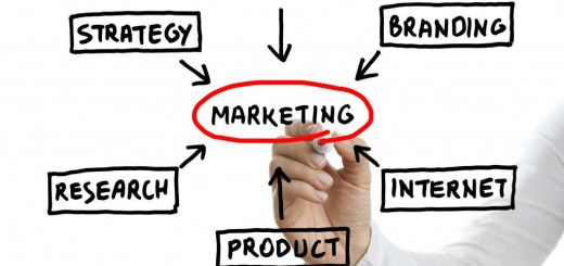 Marketing, Advertising, Plan, Strategy, Startup, Business