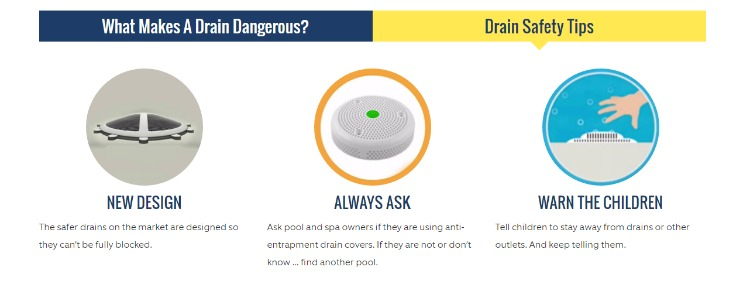 Do you know the ABCDs of #WaterSafety? Learn more w/the @ZACFoundation #CG