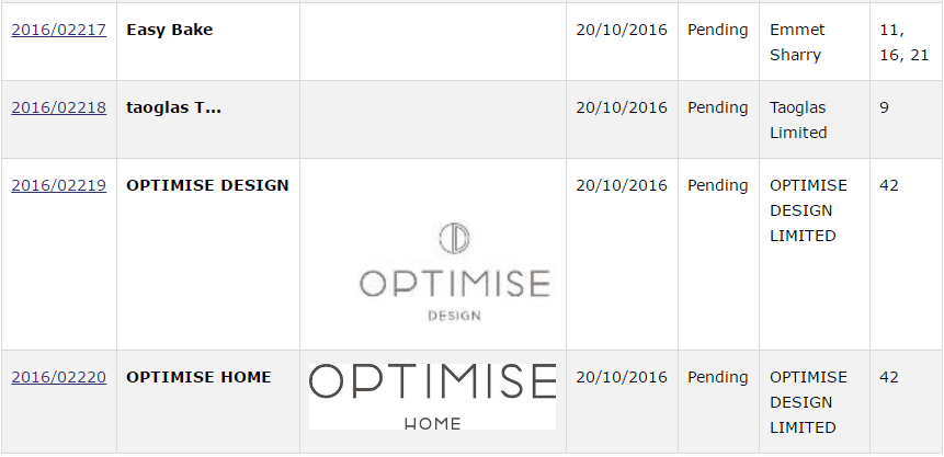 Irish Trademark Applications Optimise Home Tao Glas And EasyBake