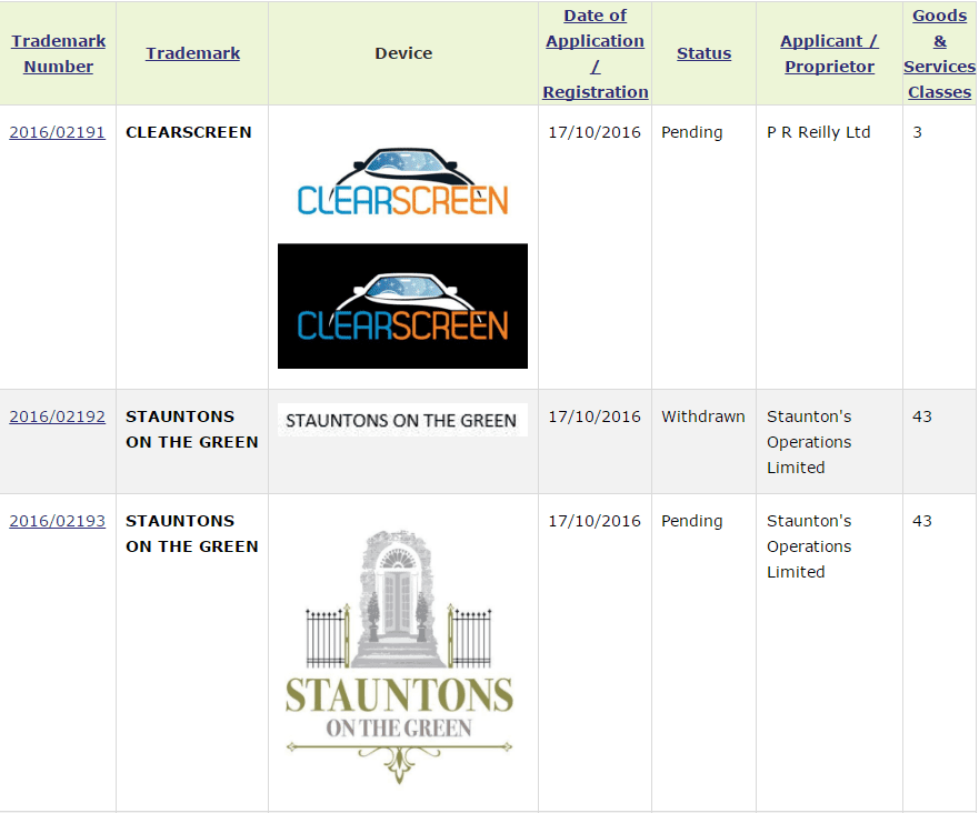 Irish Trademark Applications Stauntons On The Green Clear Screen ClearScree