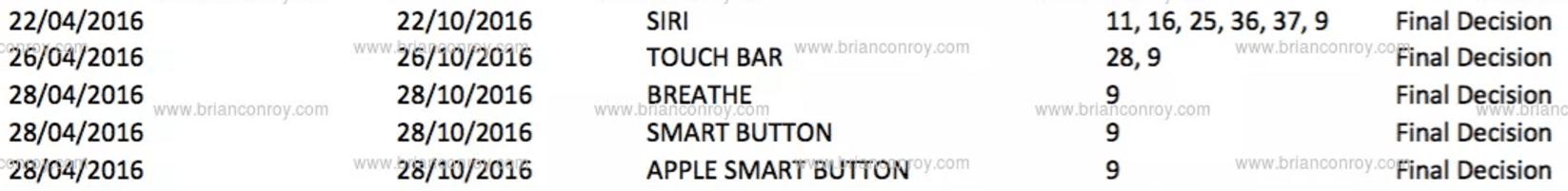 Apple Touchbar Trademark Application
