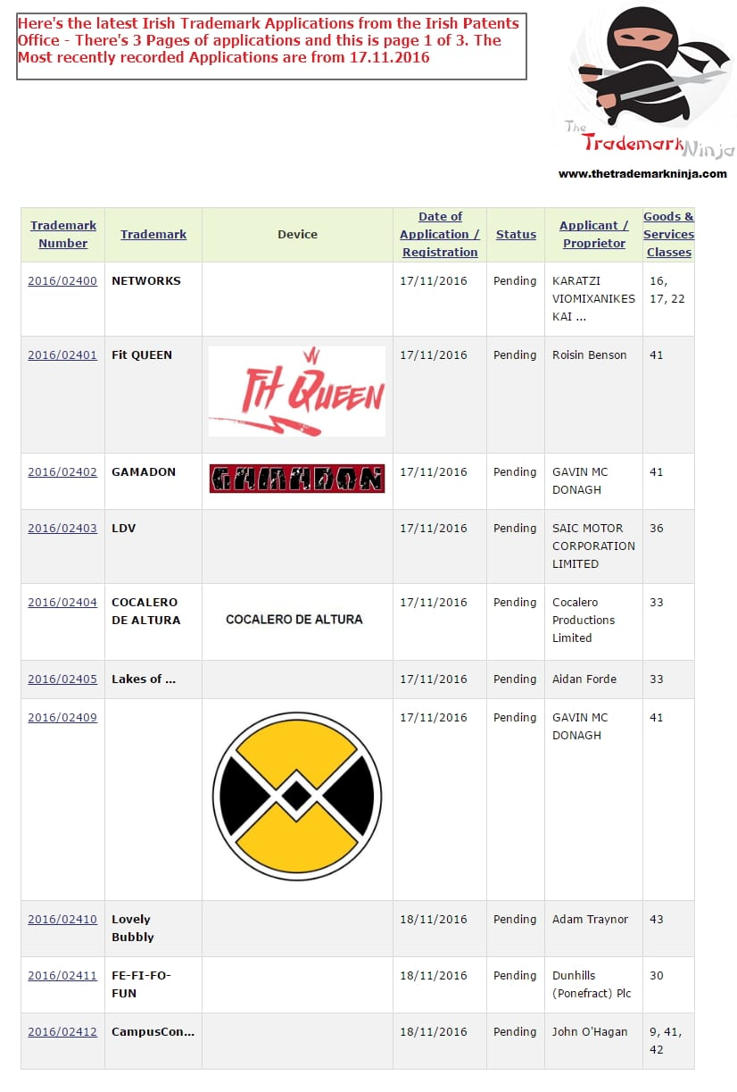 Irish Trademark Applications Page 1 Of 3 Fitqueen Lovelybubbly Fefifofun