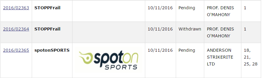 Trademark Ireland Stoppfrail And Spotonsports Trademark Applications Lodged
