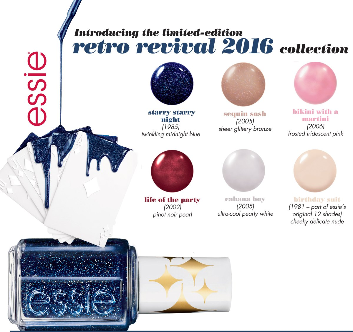 Nail News: Essie Retro Revival 2016 Collection