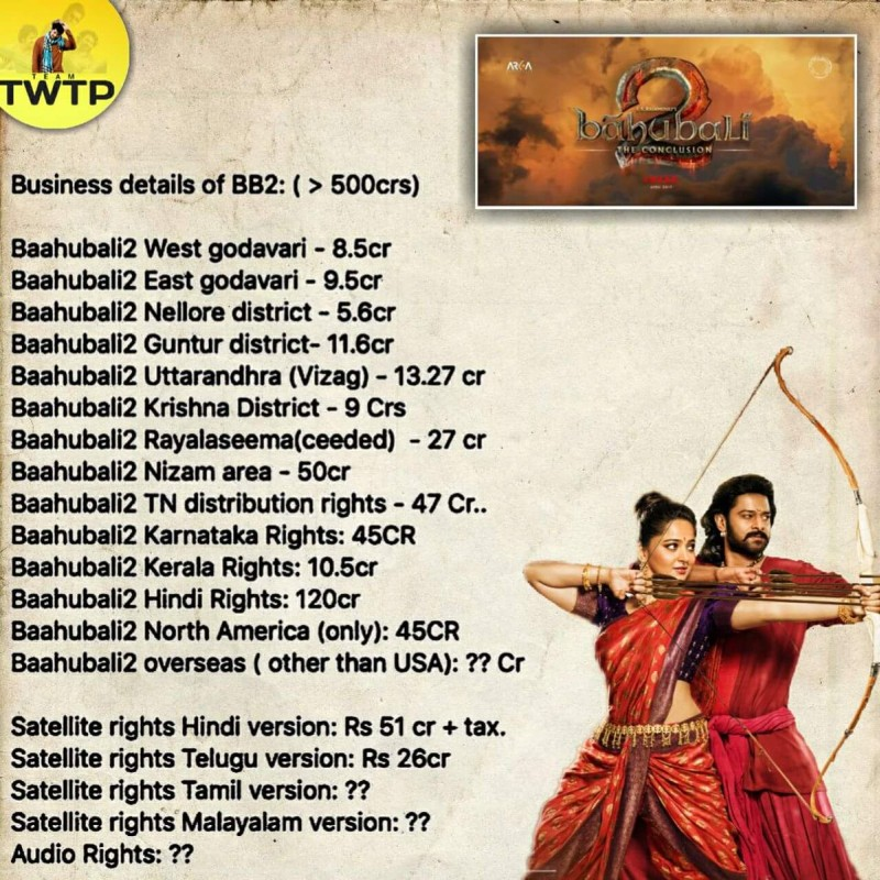 baahubali 2 business details 500 crores