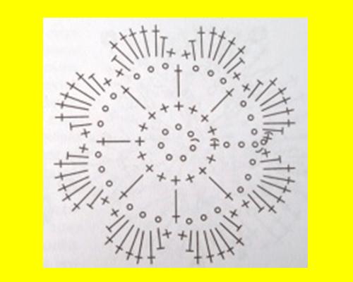 Простые схемы для вязания крючком фото