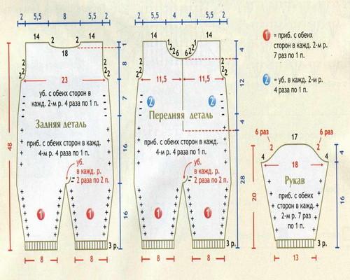 Размеры комбинезона для новорожденного вязание 38
