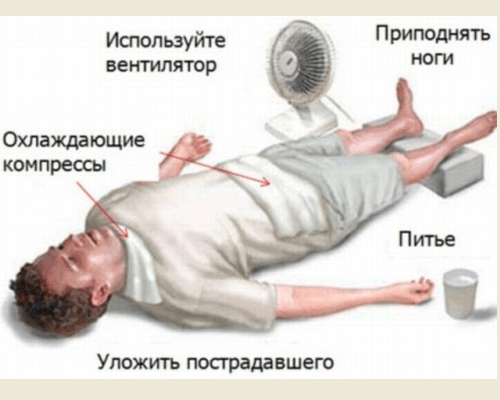 Первая помощь при сотрясении головного мозга в домашних условиях 167