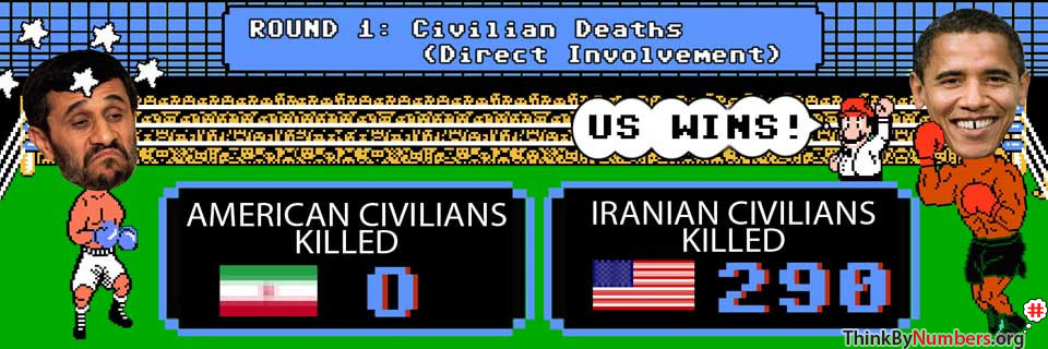 War: Iranian Civilian Deaths from Direct US Involvement (Infographic)