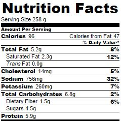 Nutrition Facts for Rutabaga Puree
