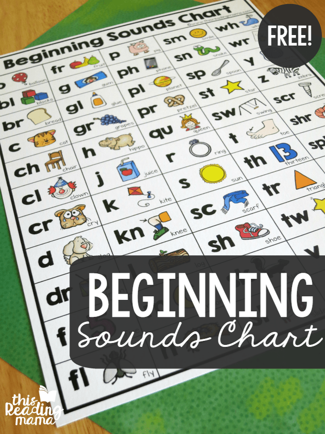 Letter Words Beginning With Me