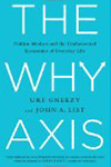 Why-Axis