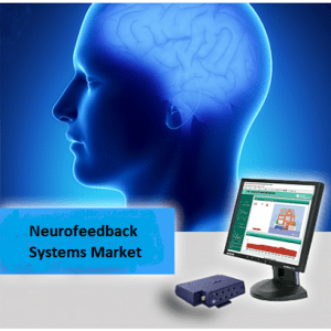Neurofeedback Systems Market: Global Industry Size, Share, Growth, Trends, Strategies, Analysis and Forecast 2018 to 2026