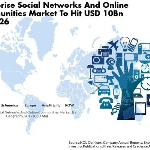 Enterprise Social Networks And Online Communities Market Is Expected To Reach US$ 10 Bn By 2026