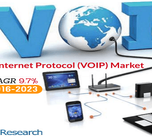 Voice Over Internet Protocol (VOIP) Market will be growing at a CAGR of 9.7% during the forecast 2016 to 2023