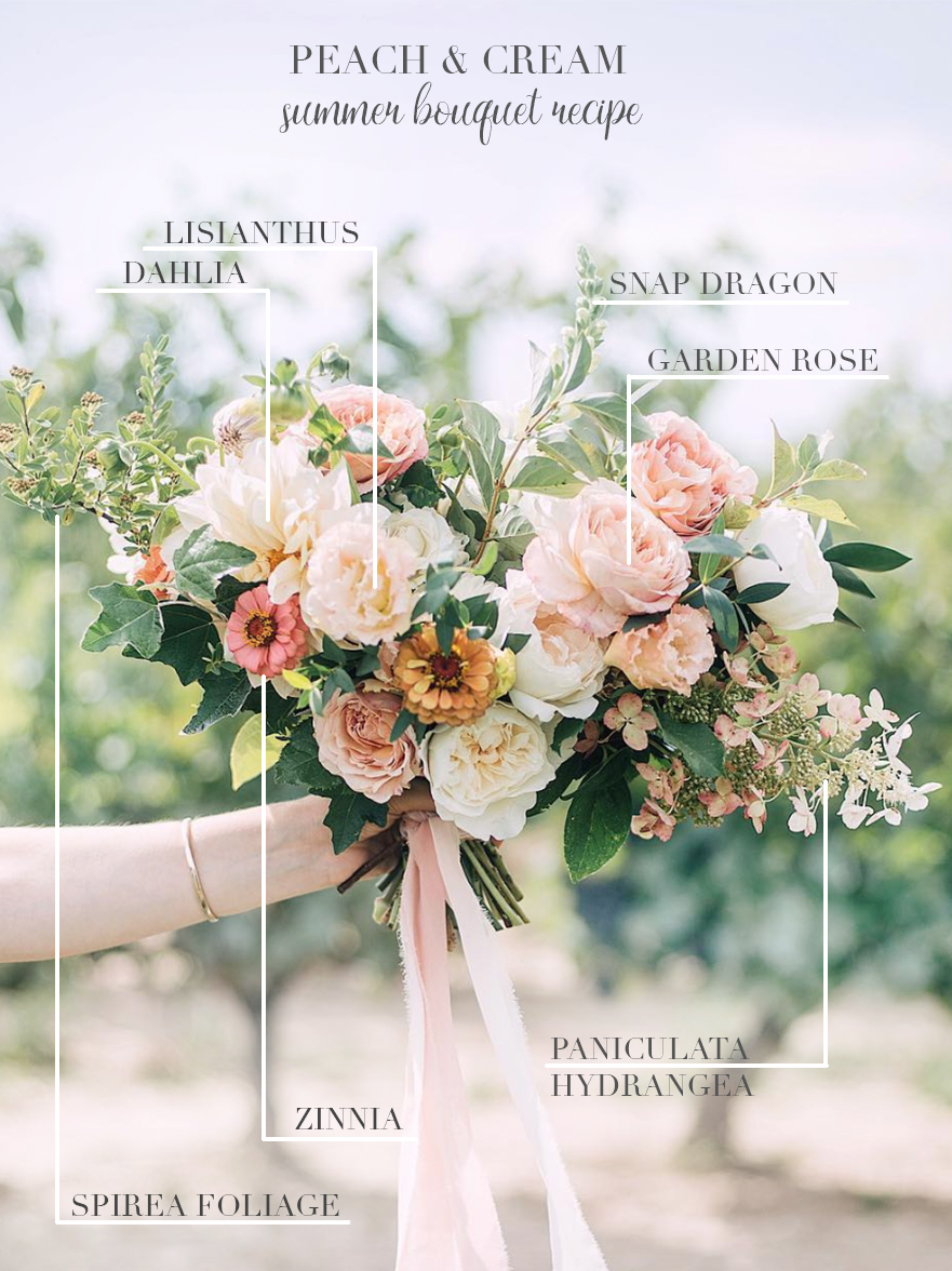 Seasonal Bridal Bouquet Recipes | Coral Bridal Bouquet | Coral Flowers | Coral Bridal Bouquet Recipe