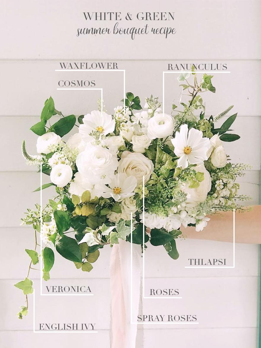 Seasonal Bridal Bouquet Recipes