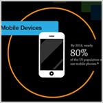 Marketing de contenidos para dispositivos móviles [infografía]