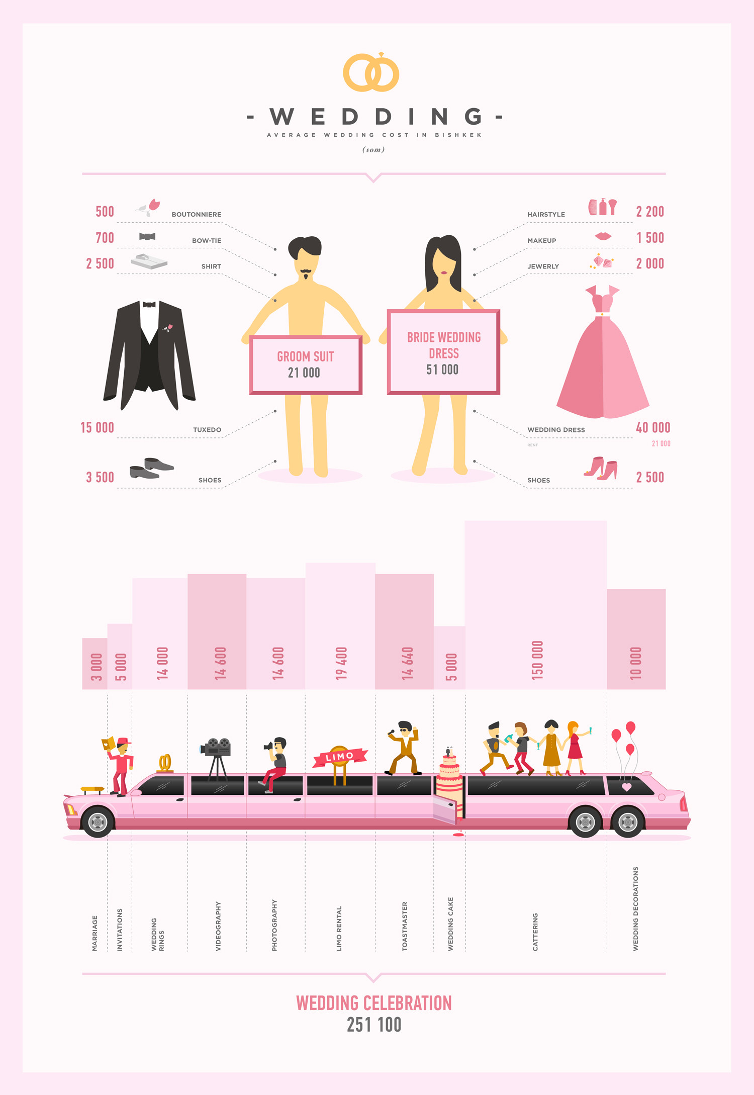 Fullsize Of Average Cost Of Wedding Invitations