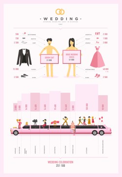 Small Of Average Cost Of Wedding Invitations
