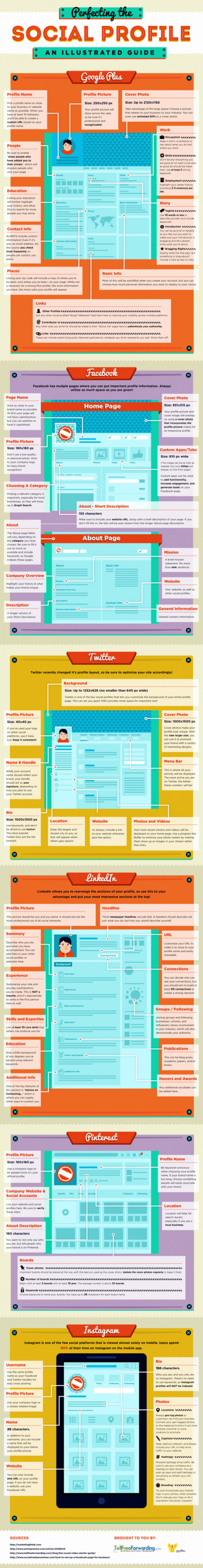 Optimize your social media profiles in a few steps with this infographic