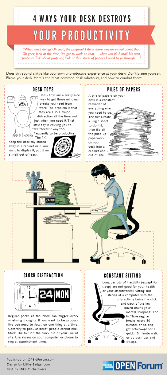 Is Your Desk Destroying Your Productivity?
