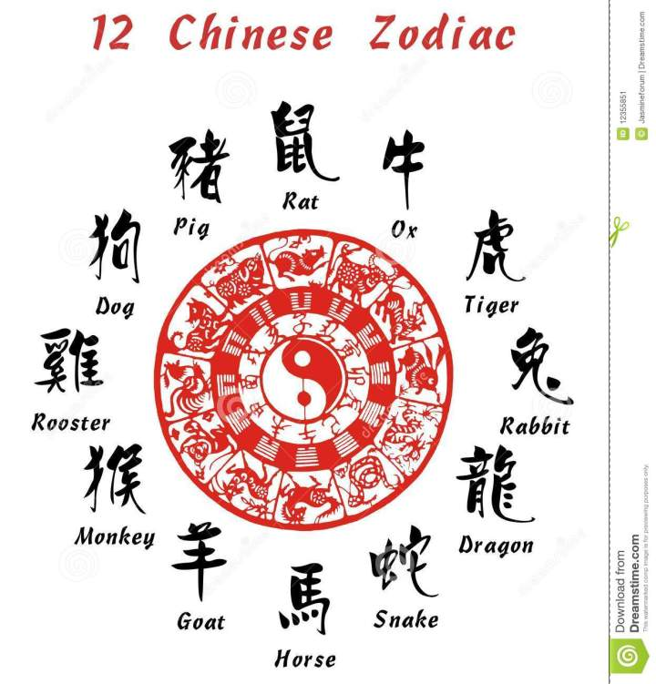 chinese horse love match In the chinese zodiac, the rat and horse are signs which are opposed in certain basic ways this reduces the chances of success in a love match between the two and yet both signs also share some traits which just might help them to make a go of things high points of a rat-horse love match both the rat and horse are.