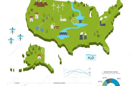 energy industry and ecology of united states stock vector