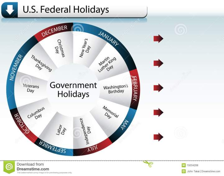 2016 Calendar With Holidays USA. Federal Government 2015 Payday ...