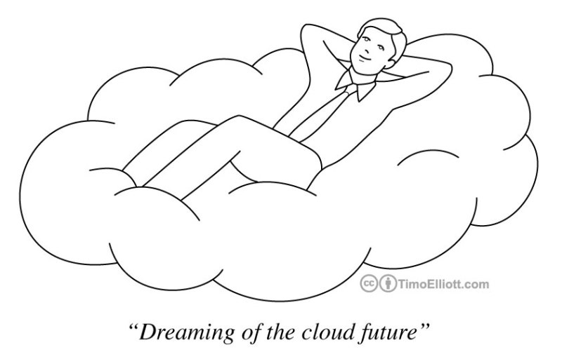 Business Cloud Heaven