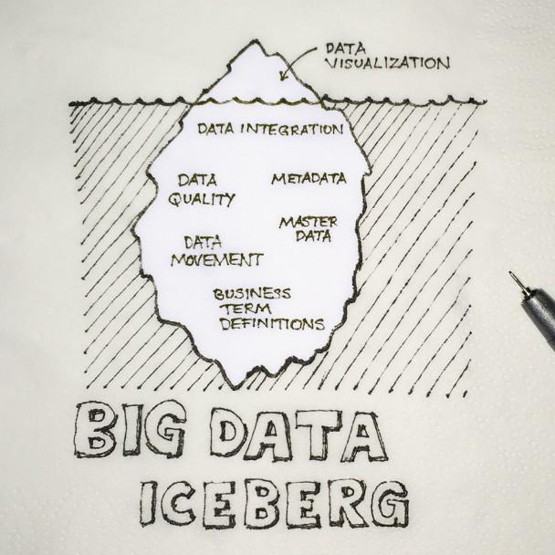 big-data-iceberg-napkin-21-608x608.jpg