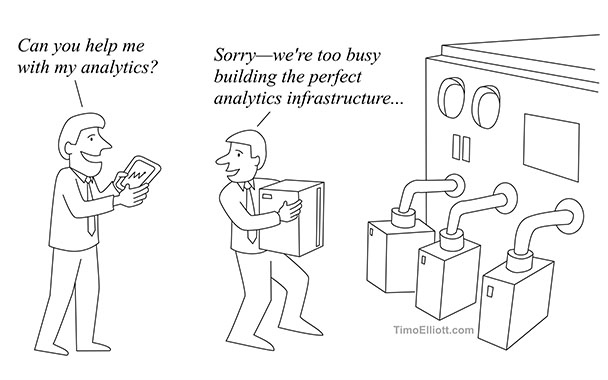 can you help me with my analytics cartoon