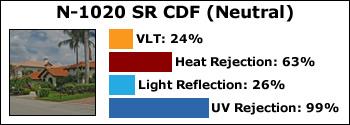 N-1020-SR-CDF