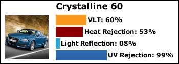 crystalline-60